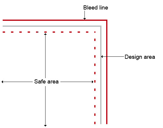 Bleed area example